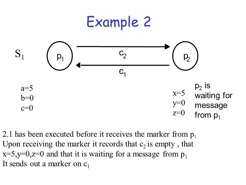 Example 2 p 1 p 2 c 2 c 1 a=5 b=0 c=0 2.1 has been executed before it receives the marker from p 1 Upon receiving the marker it records that c 2 is em