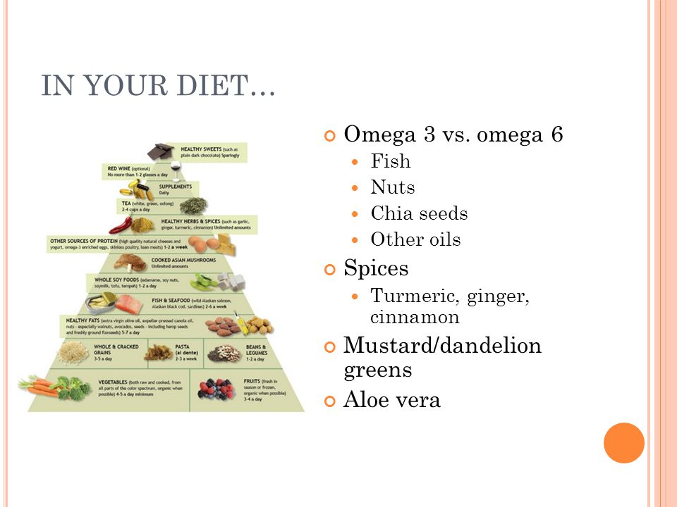 IN YOUR DIET… Omega 3 vs. omega 6 Fish Nuts Chia seeds Other oils Spices Turmeric, ginger, cinnamon Mustard/dandelion greens Aloe vera