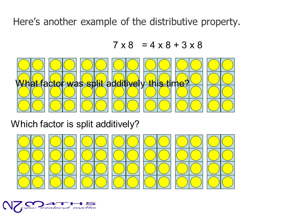 Here's another example of the distributive property. 7 x 8= 4 x 8 + 3 x 8 Which factor is split additively? What factor was split additively this time