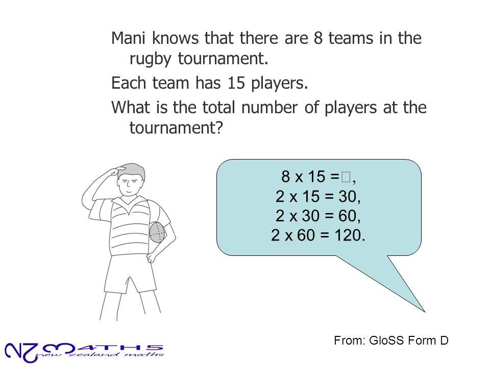 Mani knows that there are 8 teams in the rugby tournament. Each team has 15 players. What is the total number of players at the tournament? 8 x 15 =