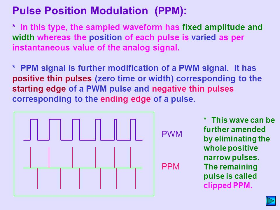 * In this type, the sampled waveform has fixed amplitude and width whereas the position of each pulse is varied as per instantaneous value of the anal