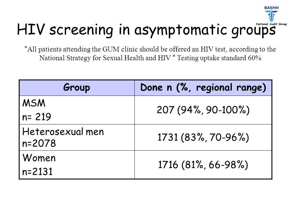 HIV screening in asymptomatic groups GroupDone n (%, regional range) MSM n= 219 207 (94%, 90-100%) Heterosexual men n=2078 1731 (83%, 70-96%) Women n=