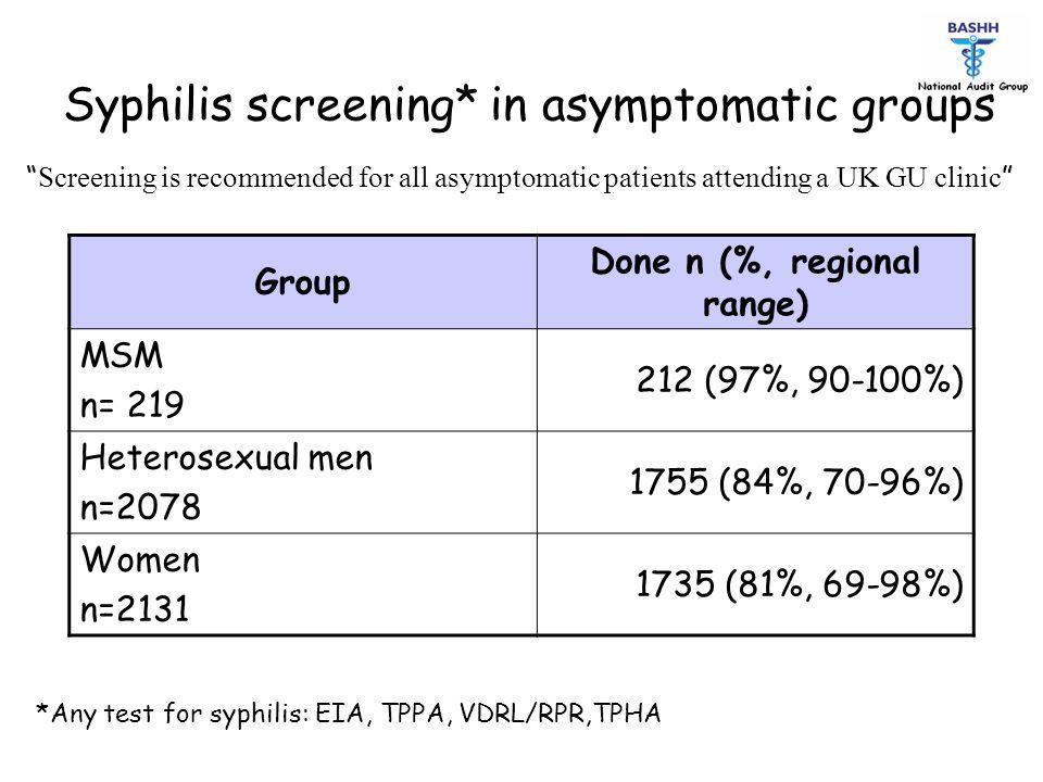 Syphilis screening* in asymptomatic groups Group Done n (%, regional range) MSM n= 219 212 (97%, 90-100%) Heterosexual men n=2078 1755 (84%, 70-96%) W
