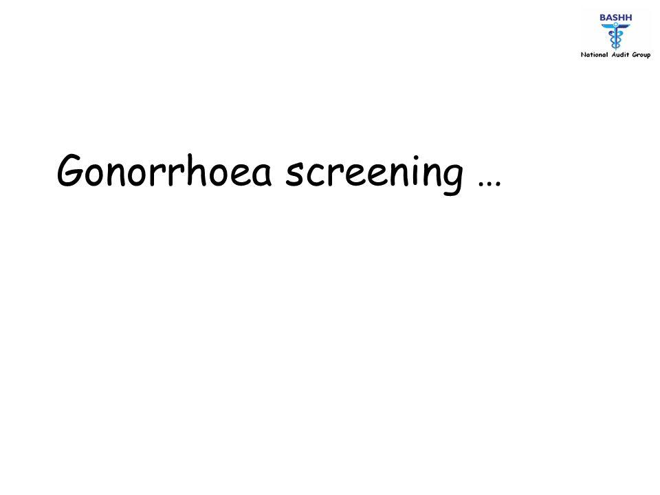 Gonorrhoea screening …