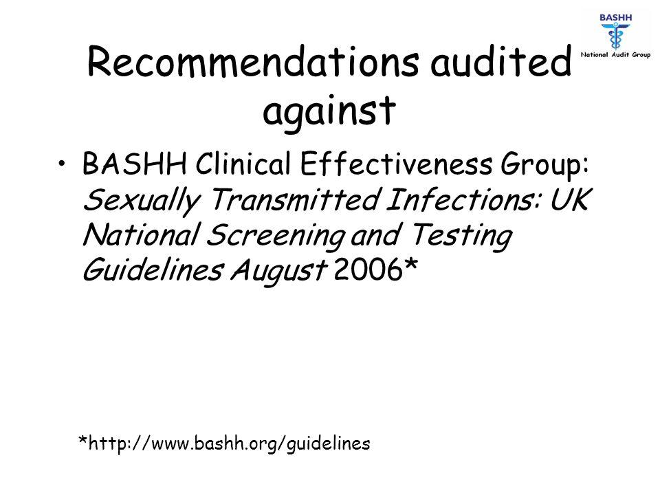 Syphilis screening* in asymptomatic groups Group Done n (%, regional range) MSM n= 219 212 (97%, 90-100%) Heterosexual men n=2078 1755 (84%, 70-96%) Women n=2131 1735 (81%, 69-98%) *Any test for syphilis: EIA, TPPA, VDRL/RPR,TPHA Screening is recommended for all asymptomatic patients attending a UK GU clinic