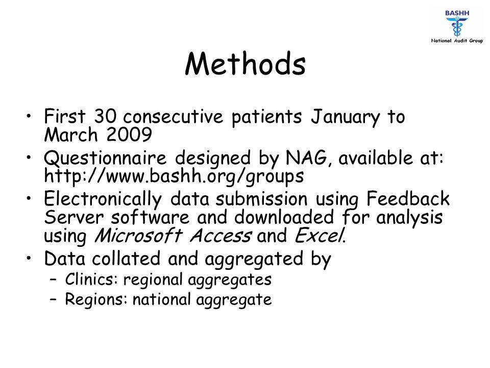 Chlamydial screening GroupCEG Test of choice Done n (%, regional range) MSM n= 219 Urine NAAT or urethral NAAT 210 (96%, 50-100%) Het men n=2078 Urine NAAT or urethral NAAT 1991 (96%, 81-100%) Women n=2131 Cx NAAT, VV NAAT, or urine NAAT 1987 (93%, 73-100%) Women n=2131 Urine NAAT233 (11%, 0-37%) VV NAAT347 (16%, 0-40%)