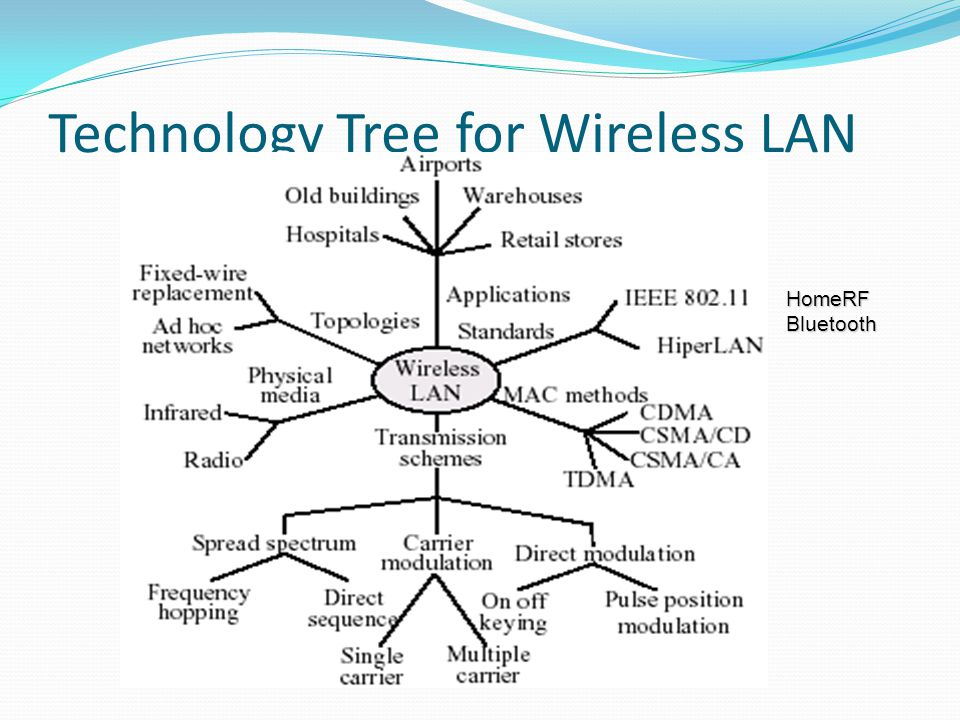 What is unique about wireless.