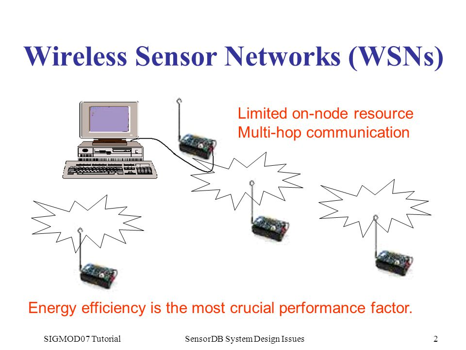 SIGMOD07 TutorialSensorDB System Design Issues2 Wireless Sensor Networks (WSNs) Energy efficiency is the most crucial performance factor.
