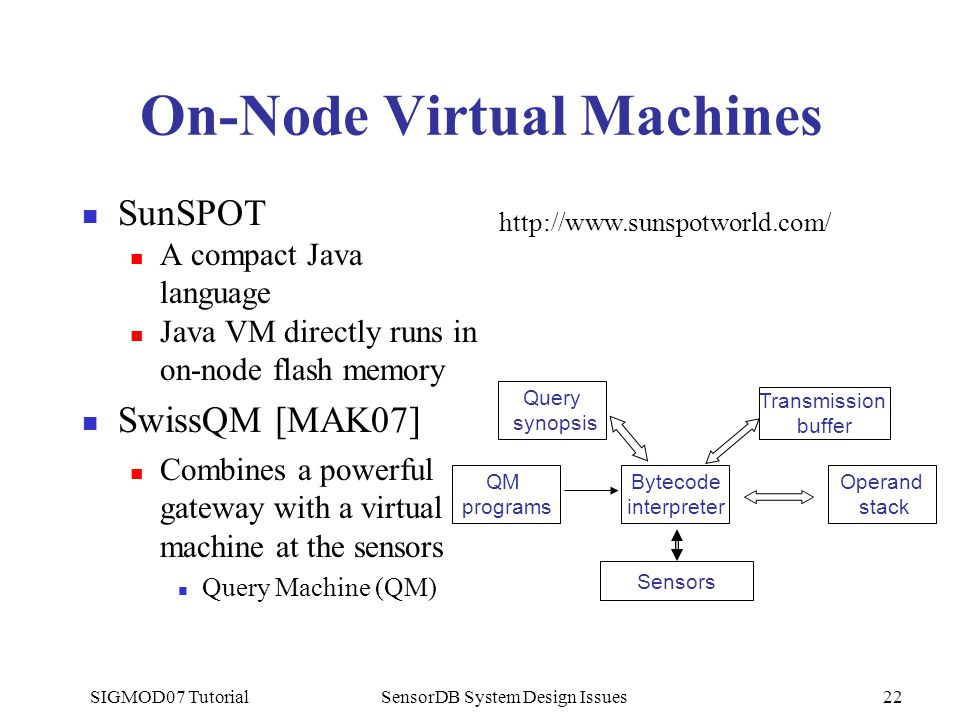 SIGMOD07 TutorialSensorDB System Design Issues22 On-Node Virtual Machines SunSPOT A compact Java language Java VM directly runs in on-node flash memory SwissQM [MAK07] Combines a powerful gateway with a virtual machine at the sensors Query Machine (QM) Bytecode interpreter QM programs Sensors Operand stack Query synopsis Transmission buffer http://www.sunspotworld.com/