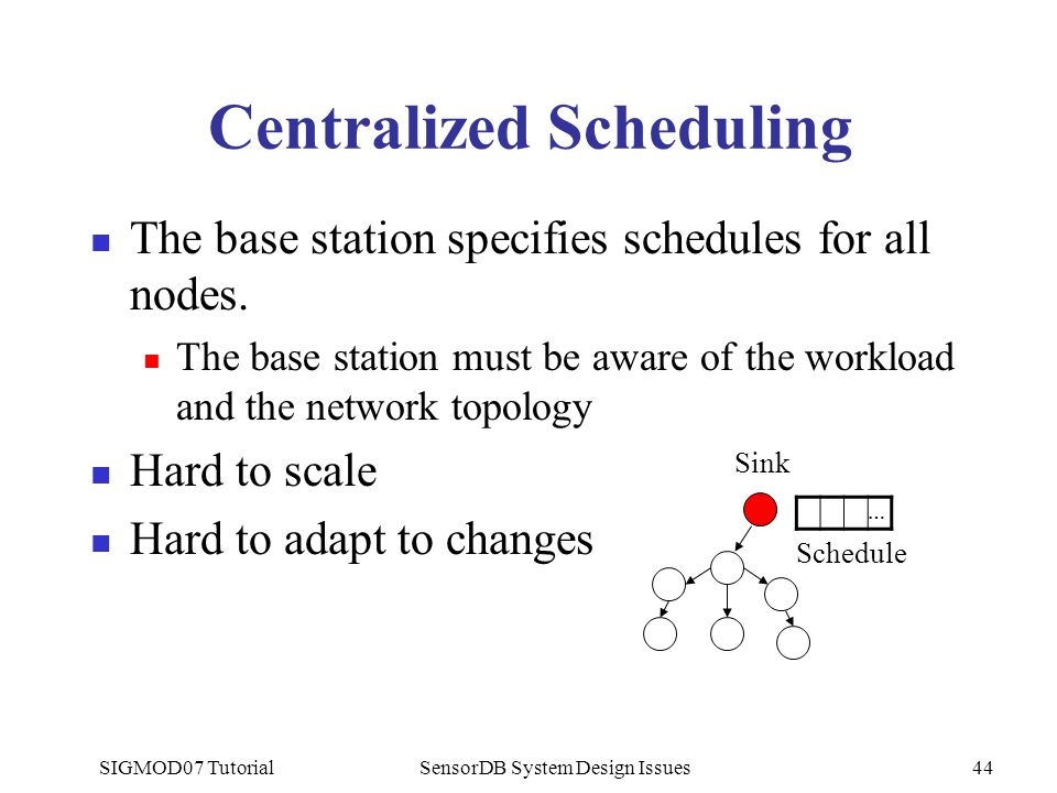 SIGMOD07 TutorialSensorDB System Design Issues44 Centralized Scheduling The base station specifies schedules for all nodes. The base station must be a