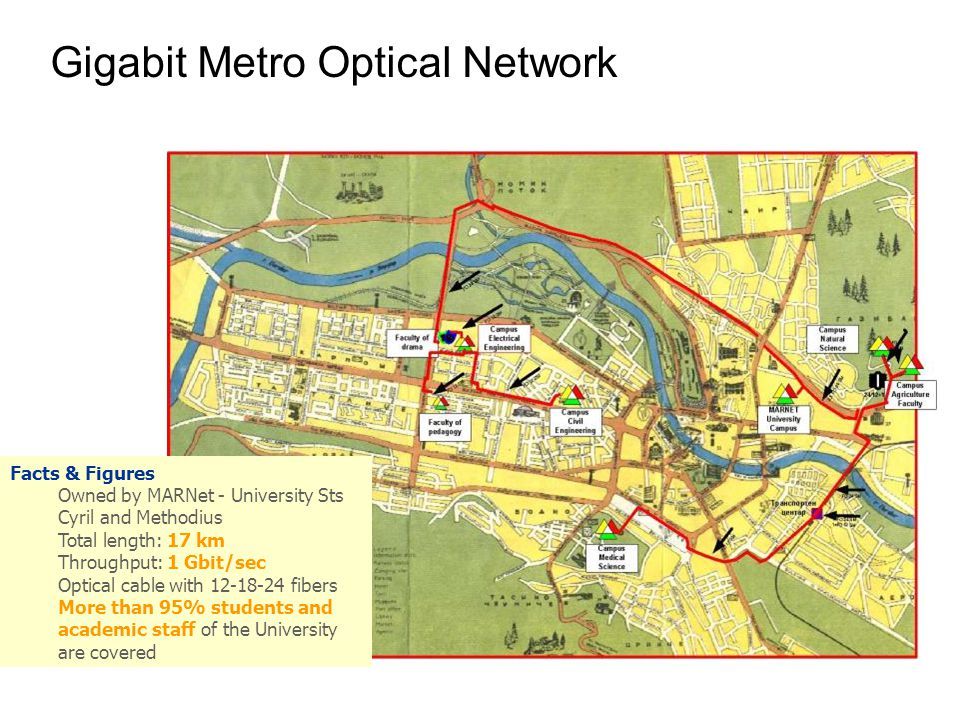 Gigabit Metro Optical Network Facts & Figures Owned by MARNet - University Sts Cyril and Methodius Total length: 17 km Throughput: 1 Gbit/sec Optical cable with 12-18-24 fibers More than 95% students and academic staff of the University are covered
