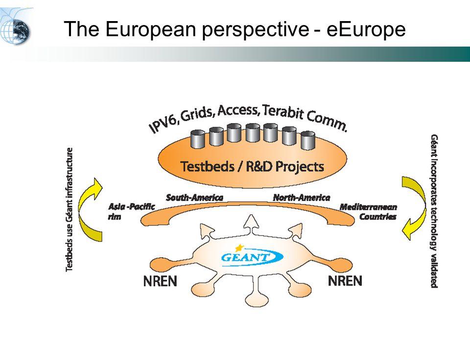 The European perspective - eEurope