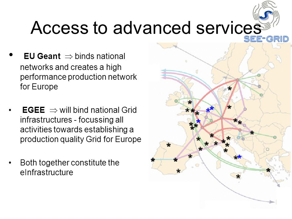 Access to advanced services EU Geant  binds national networks and creates a high performance production network for Europe EGEE  will bind national Grid infrastructures - focussing all activities towards establishing a production quality Grid for Europe Both together constitute the eInfrastructure