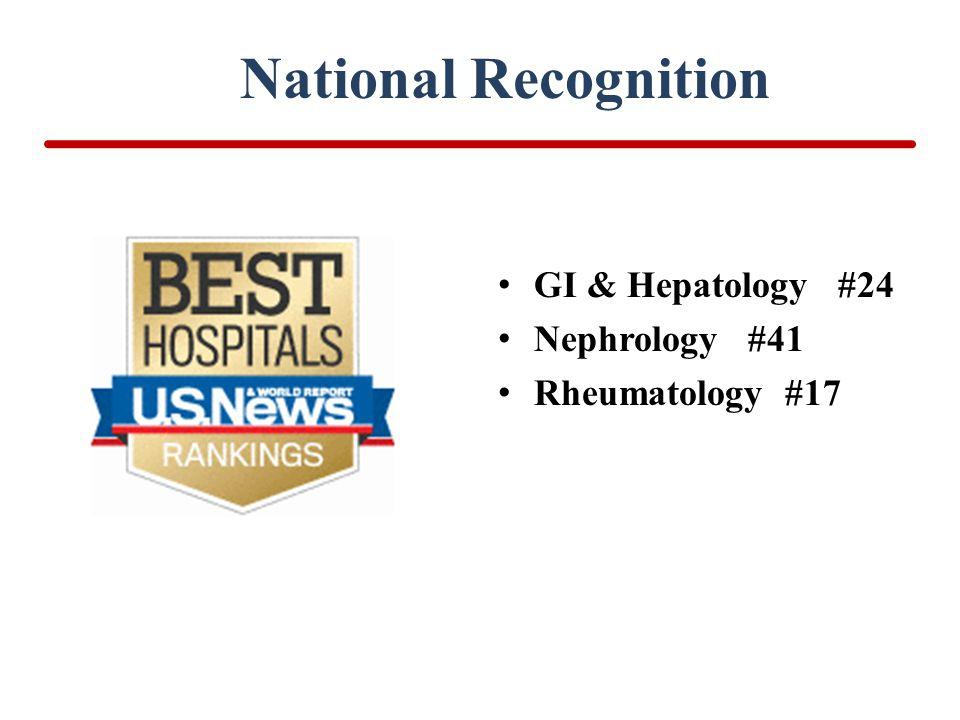 National Recognition GI & Hepatology #24 Nephrology #41 Rheumatology #17