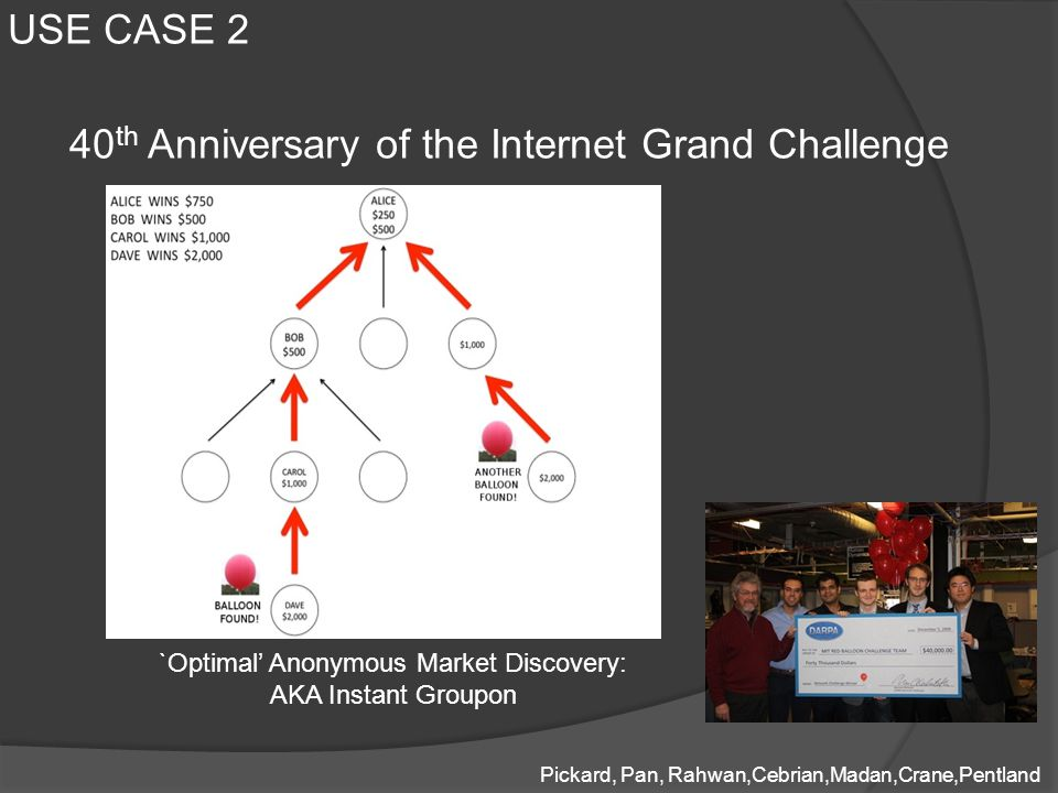 `Optimal' Anonymous Market Discovery: AKA Instant Groupon USE CASE 2 40 th Anniversary of the Internet Grand Challenge Pickard, Pan, Rahwan,Cebrian,Madan,Crane,Pentland