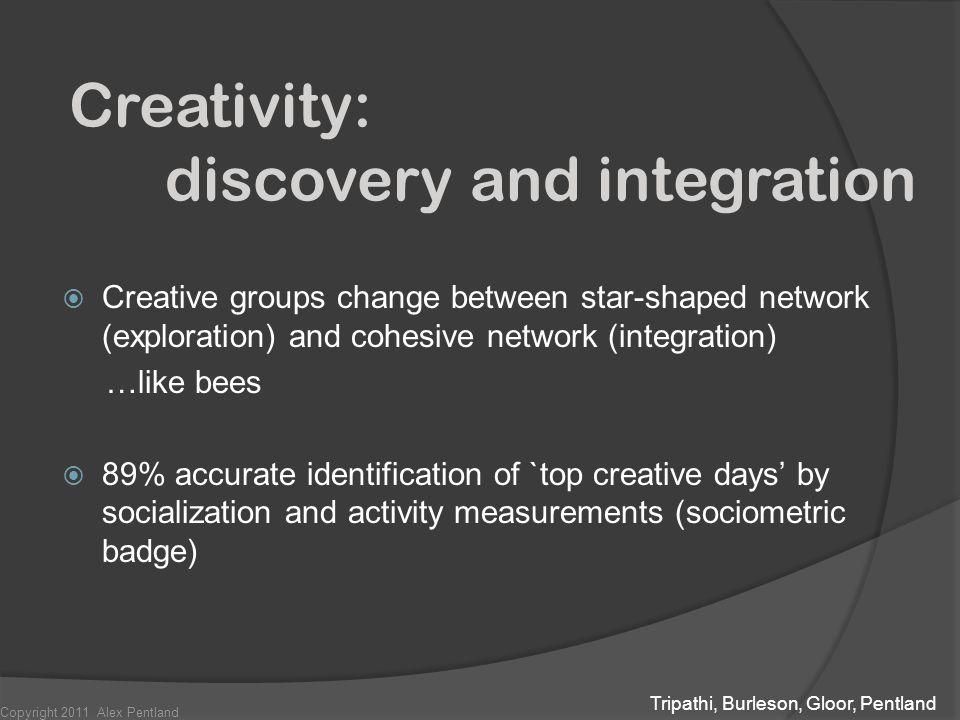 Copyright alex pentland 2011 Mani, Rahwan, Pentland Twice as efficient as standard incentive mechanisms Leveraging Social Influence