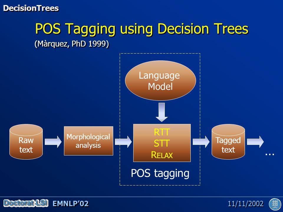 EMNLP'02 11/11/2002 … Language Model RTT STT R ELAX Raw text Tagged text Morphological analysis POS tagging POS Tagging using Decision Trees DecisionTrees (Màrquez, PhD 1999)