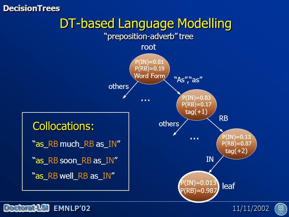 EMNLP'02 11/11/2002 root P(IN)=0.81 P(RB)=0.19 Word Form leaf P(IN)=0.83 P(RB)=0.17 tag(+1) P(IN)=0.13 P(RB)=0.87 tag(+2) P(IN)=0.013 P(RB)=0.987 As , as RB IN others...