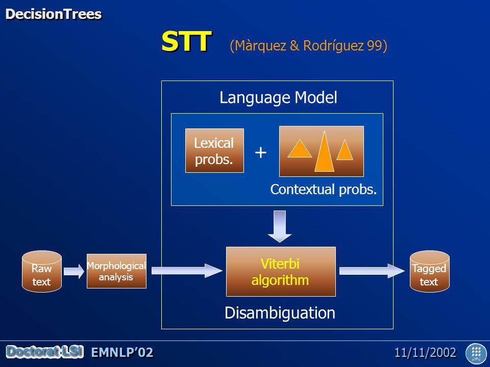EMNLP'02 11/11/2002 Tagged text Raw text Morphological analysis STT (Màrquez & Rodríguez 99) Viterbi algorithm Language Model Disambiguation Lexical probs.
