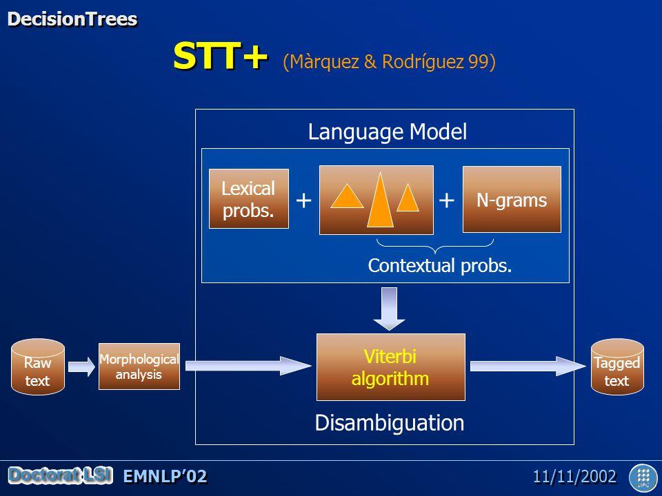 EMNLP'02 11/11/2002 Viterbi algorithm Tagged text Raw text Morphological analysis Language Model Disambiguation N-grams Lexical probs.