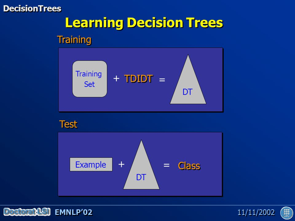 EMNLP'02 11/11/2002 Decision Trees and NLP Speech processing (Bahl et al.