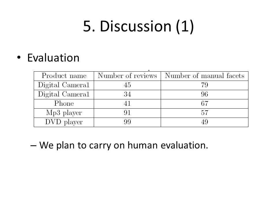 5. Discussion (1) Evaluation – We plan to carry on human evaluation.