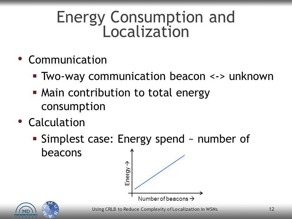 Energy Consumption and Localization Communication  Two-way communication beacon unknown  Main contribution to total energy consumption Calculation 