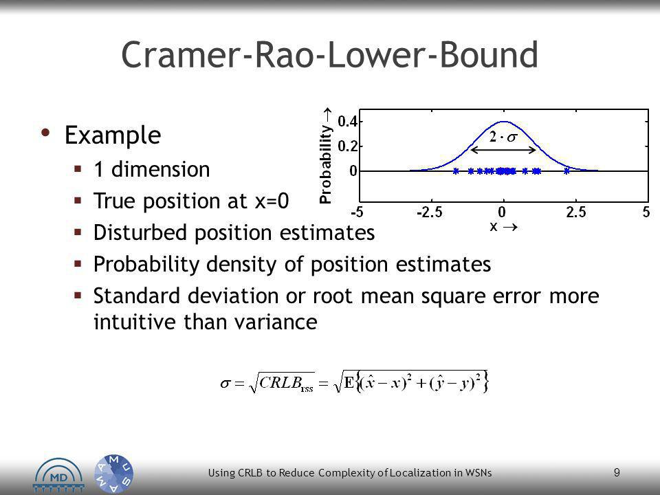 Cramer-Rao-Lower-Bound Example  1 dimension  True position at x=0  Disturbed position estimates  Probability density of position estimates  Stand