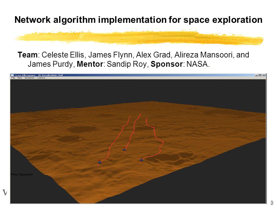 9 Network algorithm implementation for space exploration Team: Celeste Ellis, James Flynn, Alex Grad, Alireza Mansoori, and James Purdy, Mentor: Sandip Roy, Sponsor: NASA.