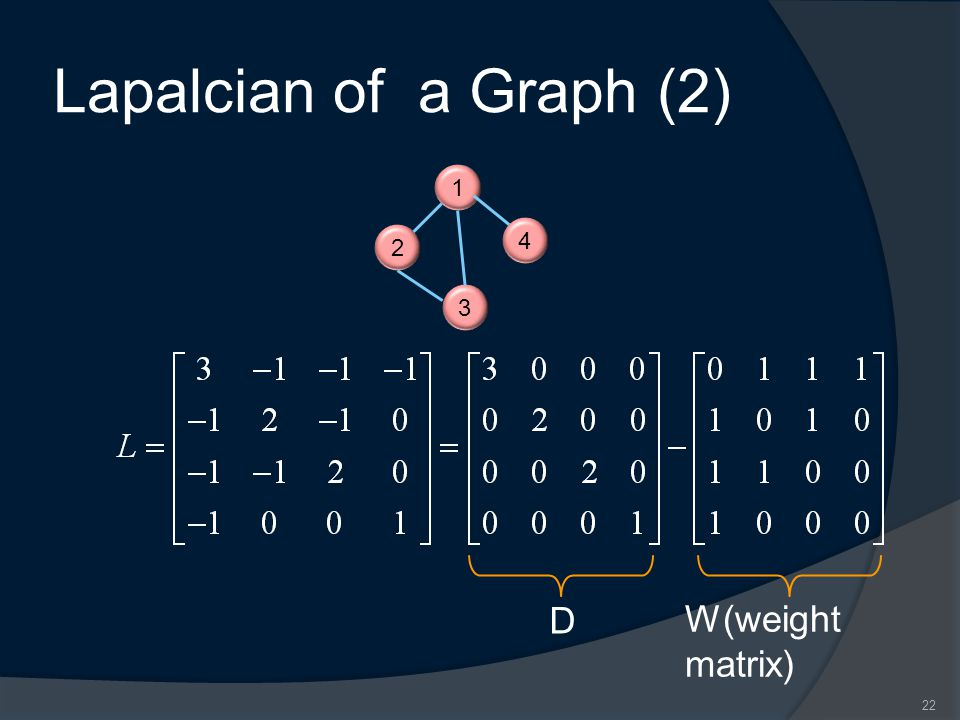 Lapalcian of a Graph (2) 22 1 2 3 4 D W(weight matrix)