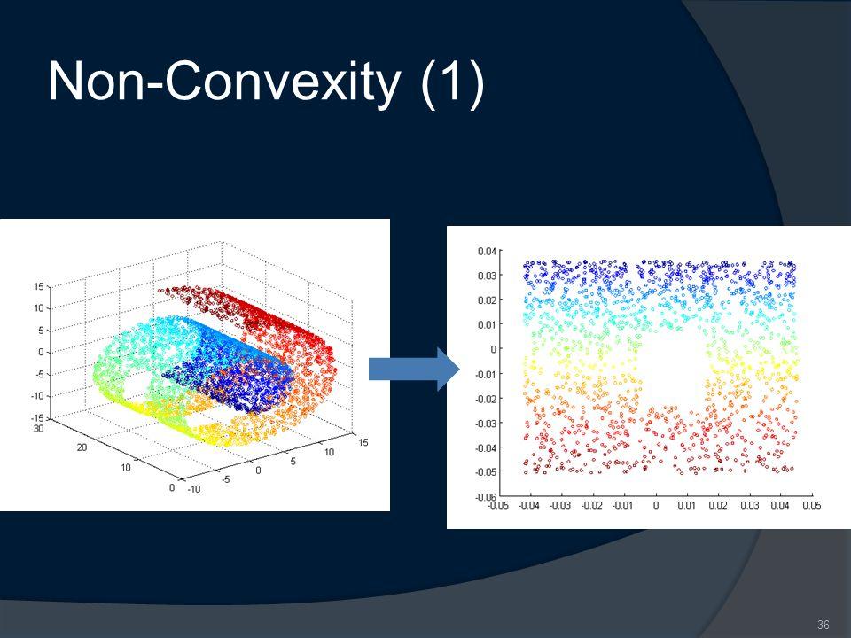 Non-Convexity (1) 36