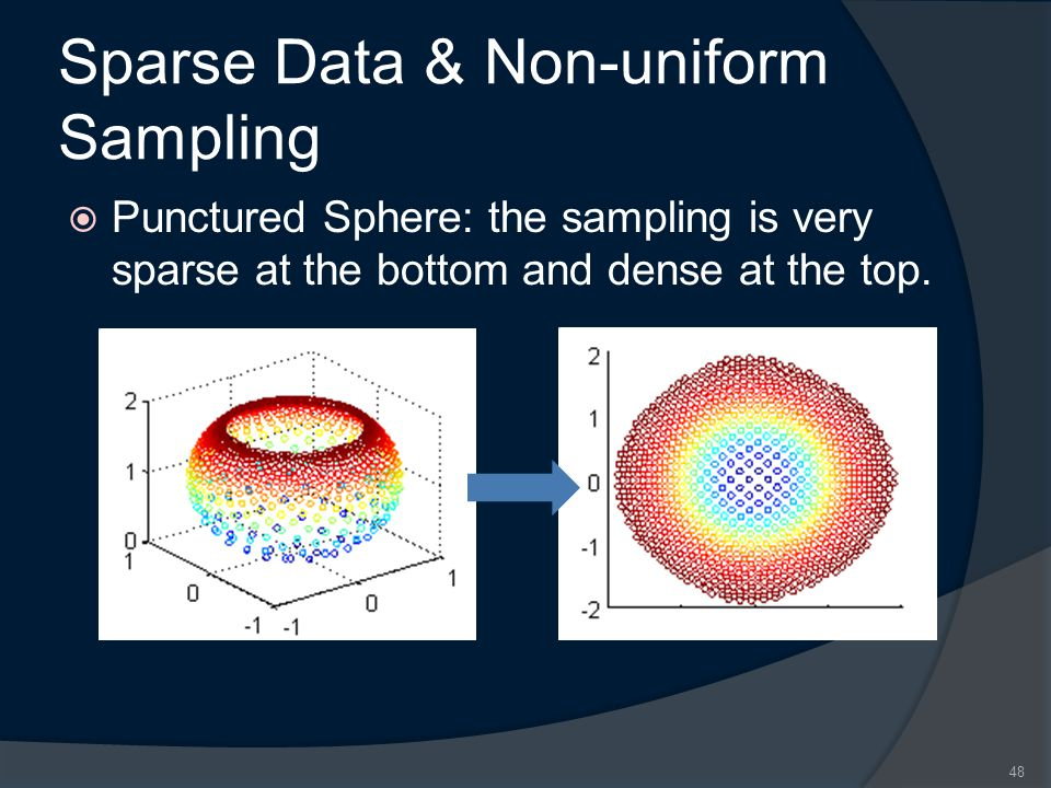Sparse Data & Non-uniform Sampling  Punctured Sphere: the sampling is very sparse at the bottom and dense at the top. 48