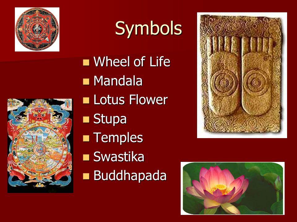 Symbols Wheel of Life Wheel of Life Mandala Mandala Lotus Flower Lotus Flower Stupa Stupa Temples Temples Swastika Swastika Buddhapada Buddhapada