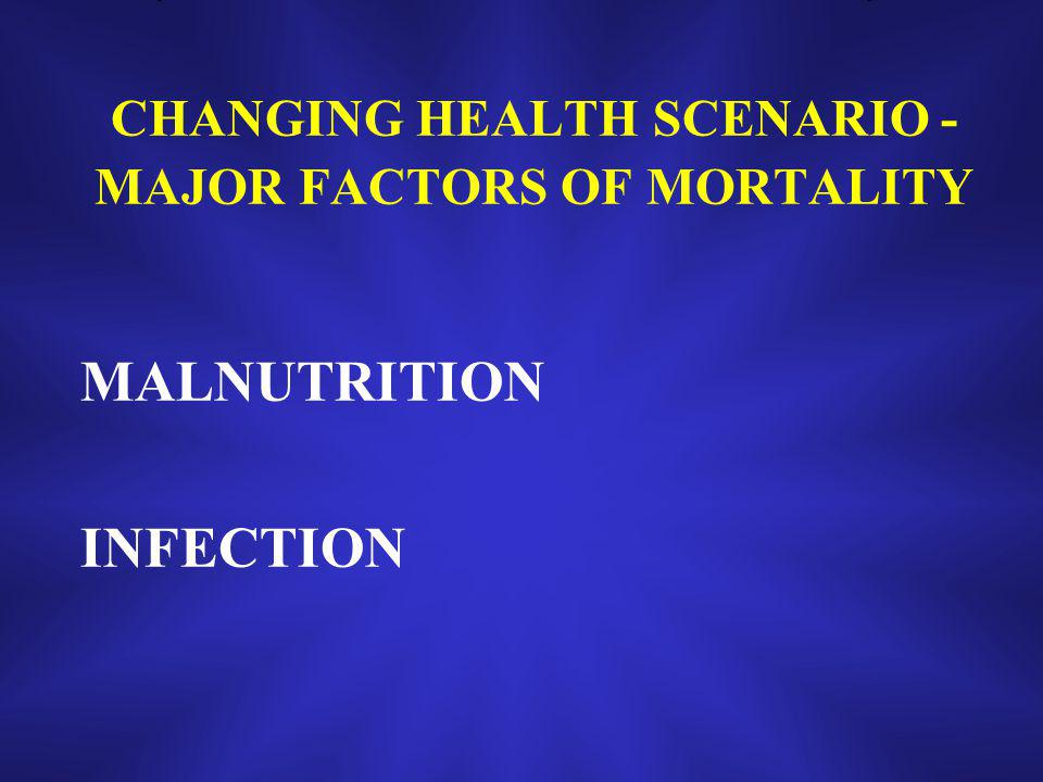 CHANGING HEALTH SCENARIO - MAJOR FACTORS OF MORTALITY MALNUTRITION INFECTION