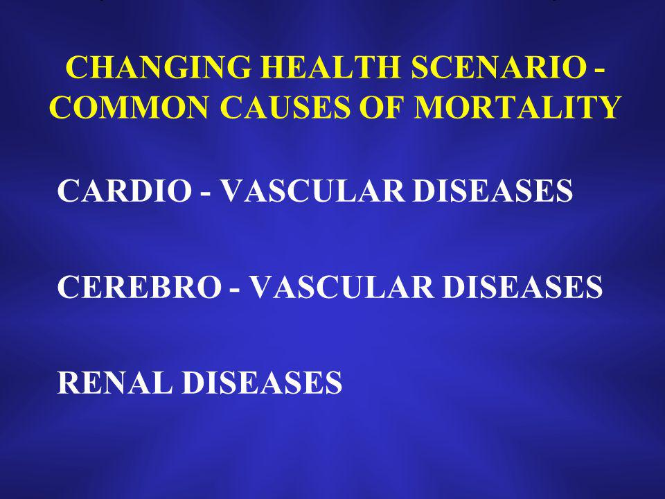 CHANGING HEALTH SCENARIO - COMMON CAUSES OF MORTALITY CARDIO - VASCULAR DISEASES CEREBRO - VASCULAR DISEASES RENAL DISEASES