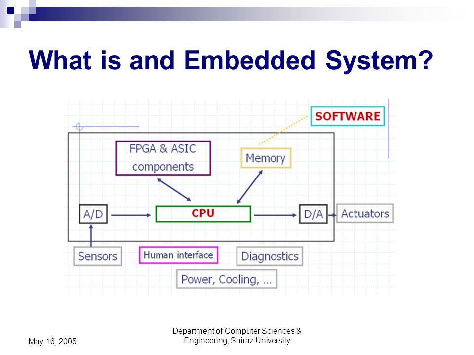 Department of Computer Sciences & Engineering, Shiraz University May 16, 2005 What is and Embedded System?