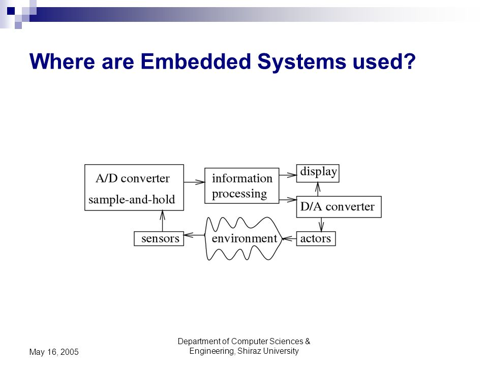 Department of Computer Sciences & Engineering, Shiraz University May 16, 2005 Where are Embedded Systems used?