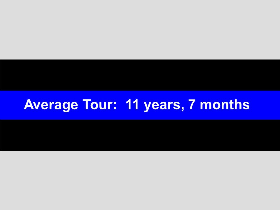 Average Tour: 11 years, 7 months