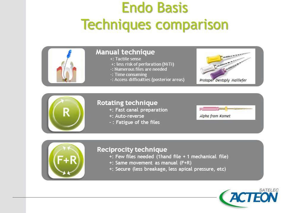 Endo Basis Techniques comparison Manual technique +: Tactile sense +: less risk of perforation (NiTi) -: Numerous files are needed -: Time consuming -