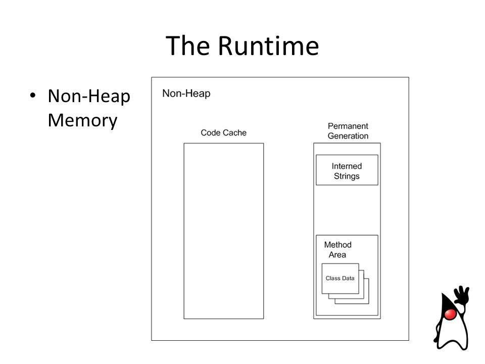 Non-Heap Memory The Runtime