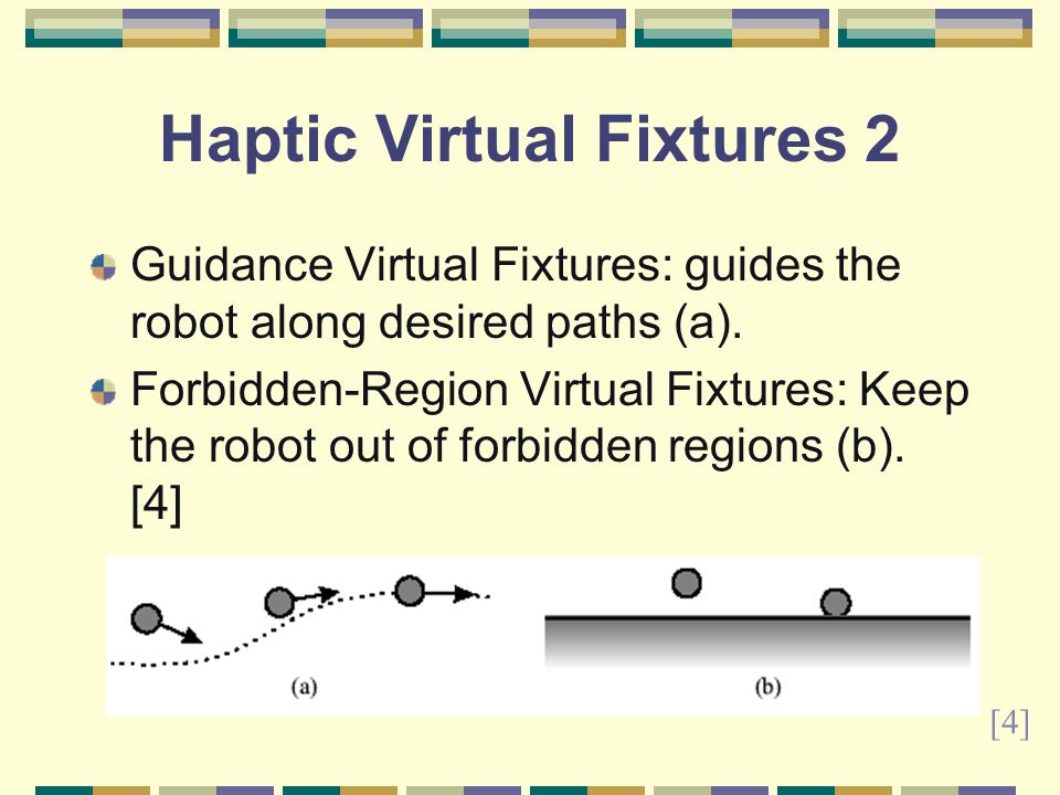 Haptic Virtual Fixtures 2 Guidance Virtual Fixtures: guides the robot along desired paths (a).