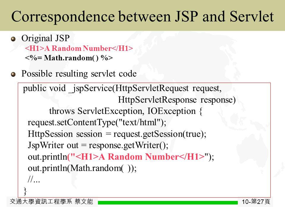 交通大學資訊工程學系 蔡文能 10- 第 26 頁 JavaJavaBean JSP vs. .