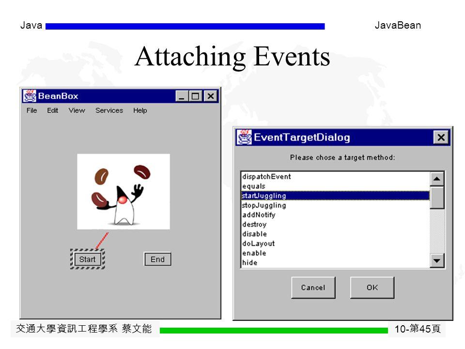 交通大學資訊工程學系 蔡文能 10- 第 44 頁 JavaJavaBean Selecting the events