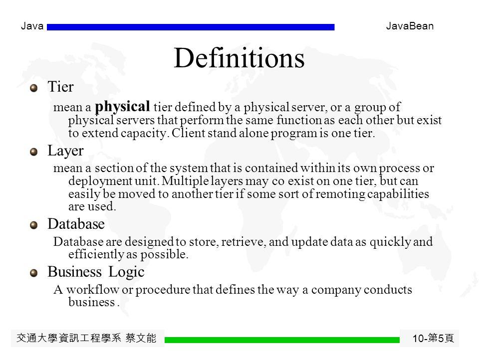 交通大學資訊工程學系 蔡文能 10- 第 4 頁 JavaJavaBean Tips to Java Reflection Java 寫的任何 class 都是直接或間接 extends Object 所有的物件 (Object) 都可以叫用 getClass( ) 取得其類別 ; 此時取得的物件 是一個 java.lang.Class 物件 這叫 Class 的類別裡面有很多函數可以用, 例如 isArray( ), isInterface( ), isPrimitive( ), getName( ) 等等..