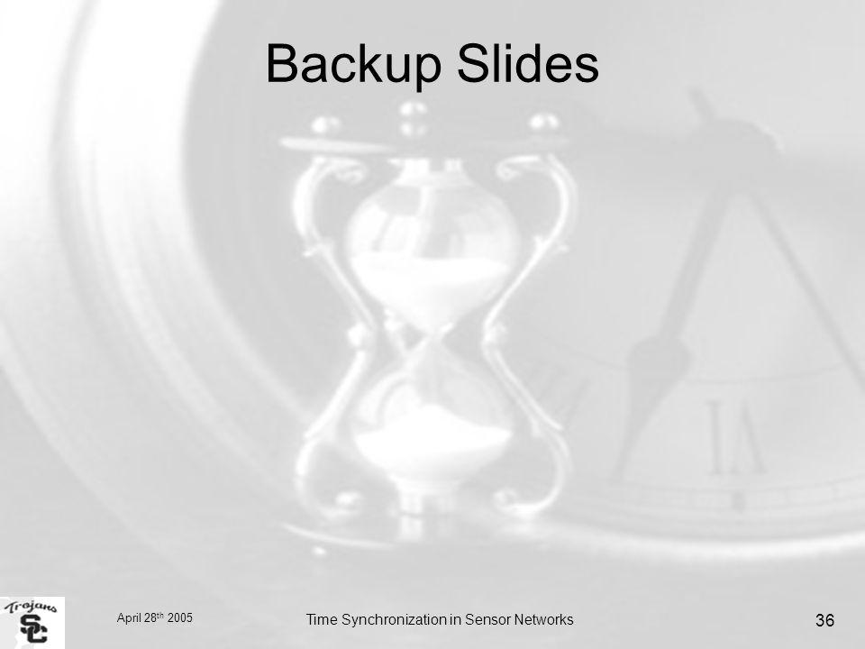 April 28 th 2005 Time Synchronization in Sensor Networks 36 Backup Slides