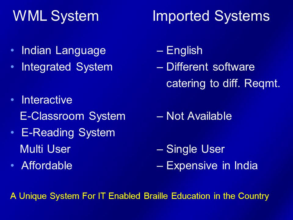 WML System Imported Systems Indian Language – English Integrated System – Different software catering to diff.