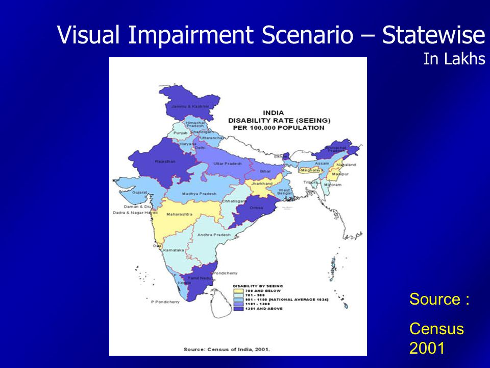 Visual Impairment Scenario Prevalence in Rural Areas and among Economically Weaker Section Spread Far and Wide.