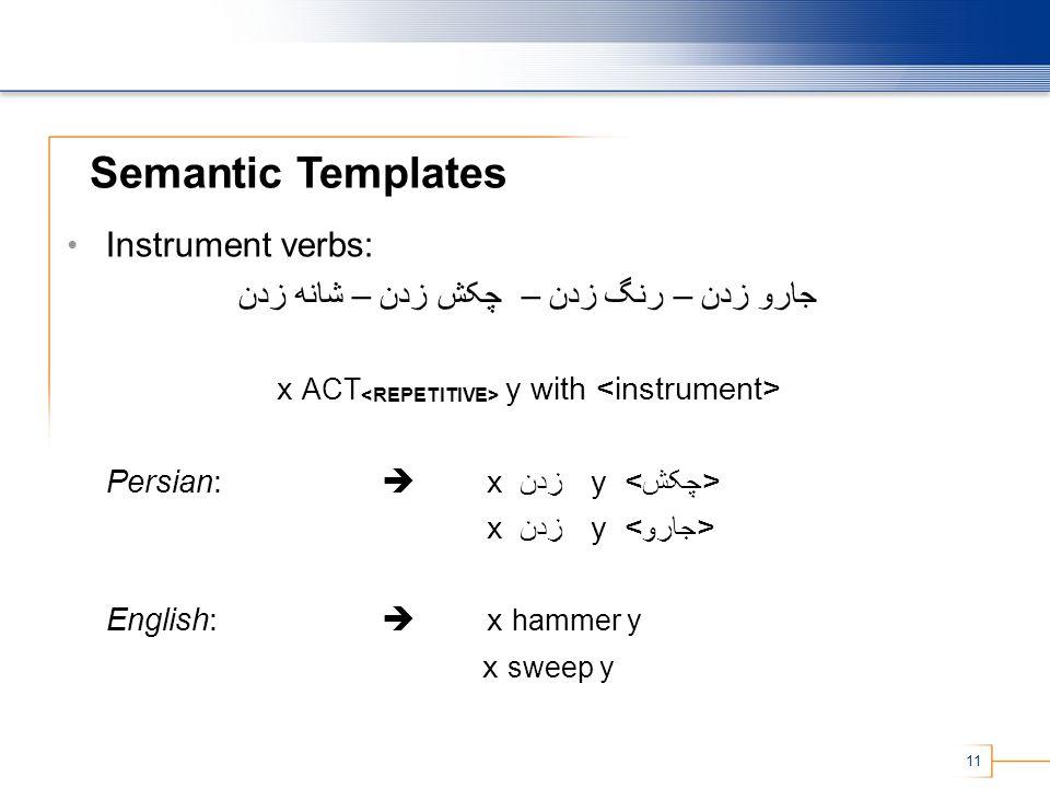 11 Semantic Templates Instrument verbs: جارو زدن – رنگ زدن – چکش زدن – شانه زدن x ACT y with Persian:  x زدن y x زدن y English:  x hammer y x sweep y