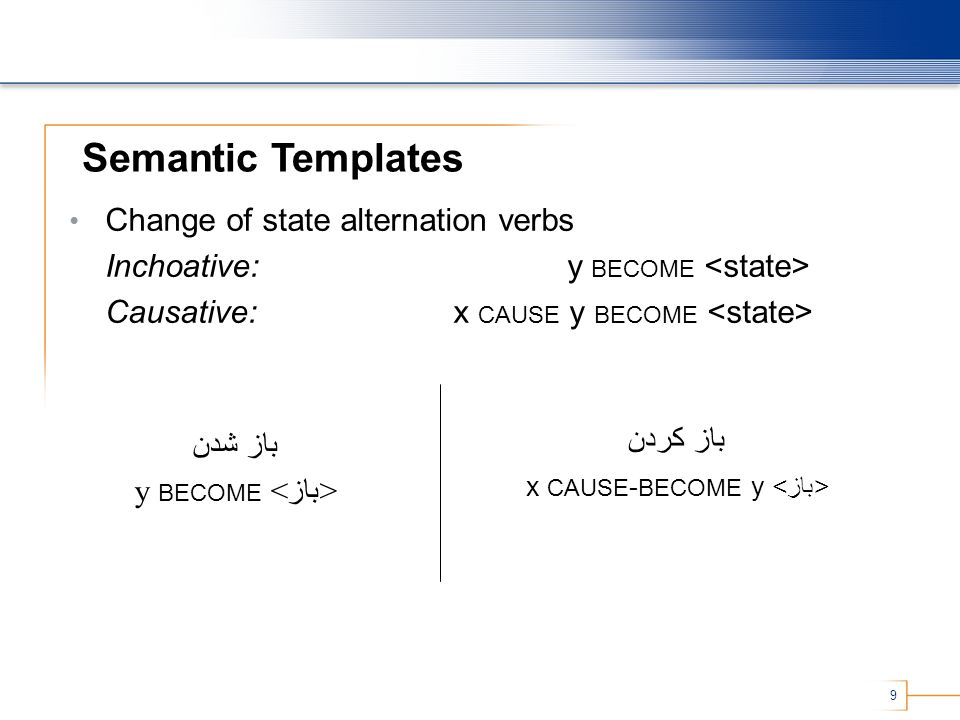 9 Semantic Templates Change of state alternation verbs Inchoative: y BECOME Causative:x CAUSE y BECOME باز کردن x CAUSE - BECOME y باز شدن y BECOME