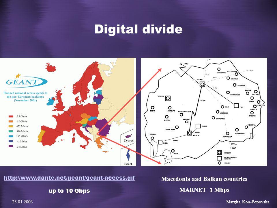 25.01.2003 Margita Kon-Popovska Digital divide http://www.dante.net/geant/geant-access.gif http://www.dante.net/geant/geant-access.gif up to 10 Gbps Macedonia aad Balkan countries MARNET 1 Mbps